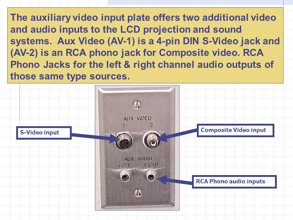 Remember… when you depress the AV-1 or AV-2 button on the Touchpanel the system switches to the corresponding input plate and routes that selection to