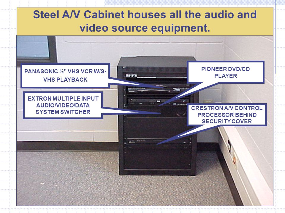 Steel A/V Cabinet houses all the audio and video source equipment.