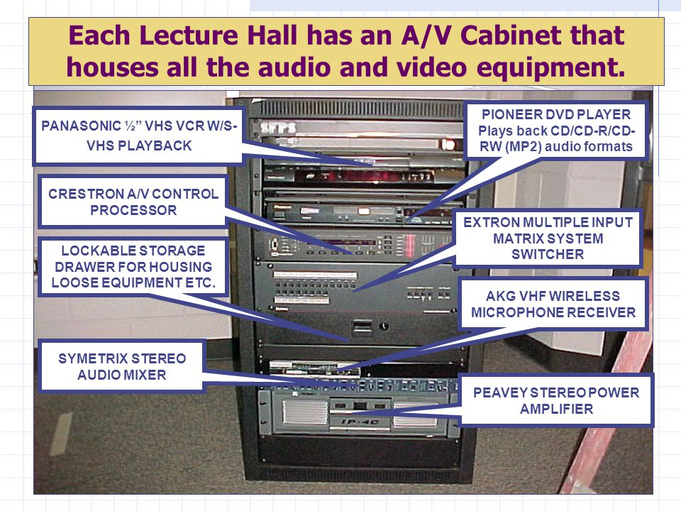 Each Lecture Hall has an A/V Cabinet that houses all the audio and video equipment.