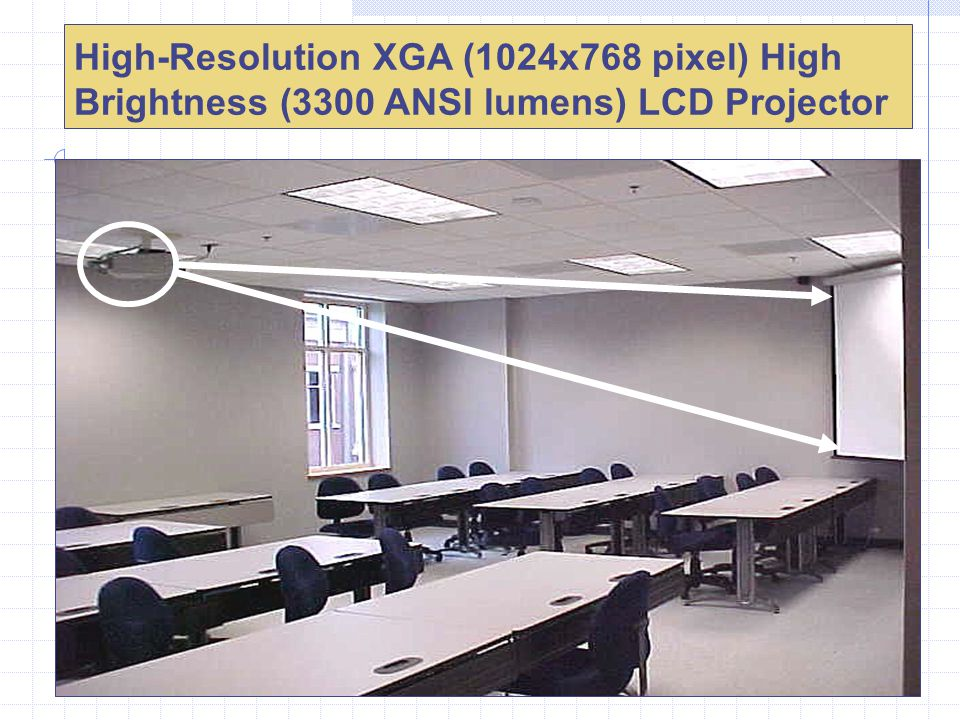 High-Resolution XGA (1024x768 pixel) High Brightness (3300 ANSI lumens) LCD Projector