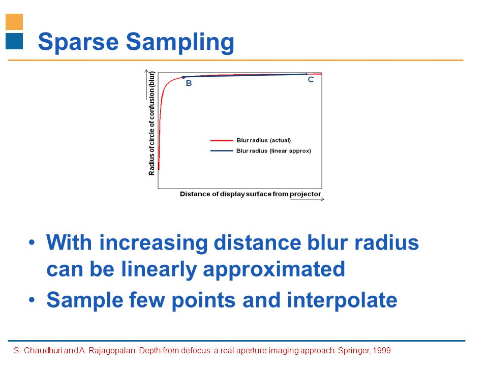 IITB-Monash Research Academy www.IITBMonash.org Sparse Sampling With increasing distance blur radius can be linearly approximated Sample few points and interpolate S.