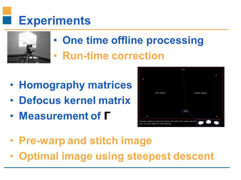 IITB-Monash Research Academy www.IITBMonash.org Experiments One time offline processing Run-time correction Homography matrices Defocus kernel matrix