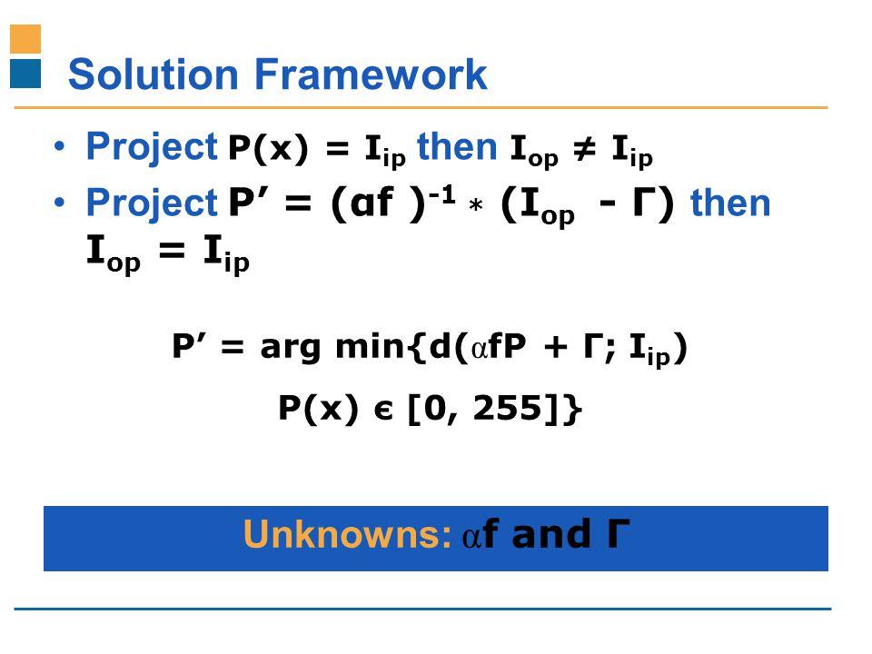 IITB-Monash Research Academy www.IITBMonash.org Solution Framework P' = arg min{d( α fP + Γ; I ip ) P(x) є [0, 255]} Project P(x) = I ip then I op ≠ I ip Project P' = (αf ) -1 * (I op - Γ) then I op = I ip Unknowns: α f and Γ