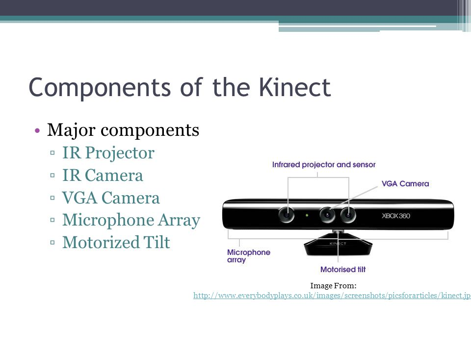 Components of the Kinect Major components ▫IR Projector ▫IR Camera ▫VGA Camera ▫Microphone Array ▫Motorized Tilt Image From: http://www.everybodyplays.co.uk/images/screenshots/picsforarticles/kinect.jpg