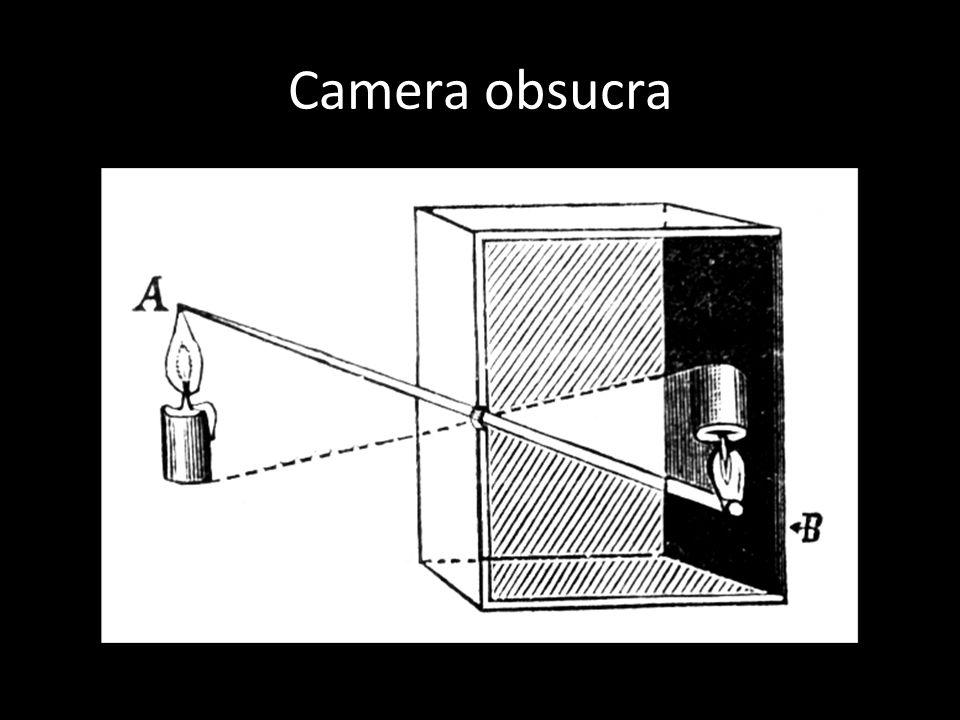 Camera obsucra