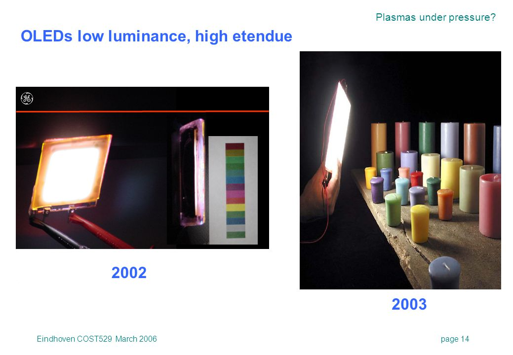 Plasmas under pressure? Eindhoven COST529 March 2006page 14 2002 2003 OLEDs low luminance, high etendue