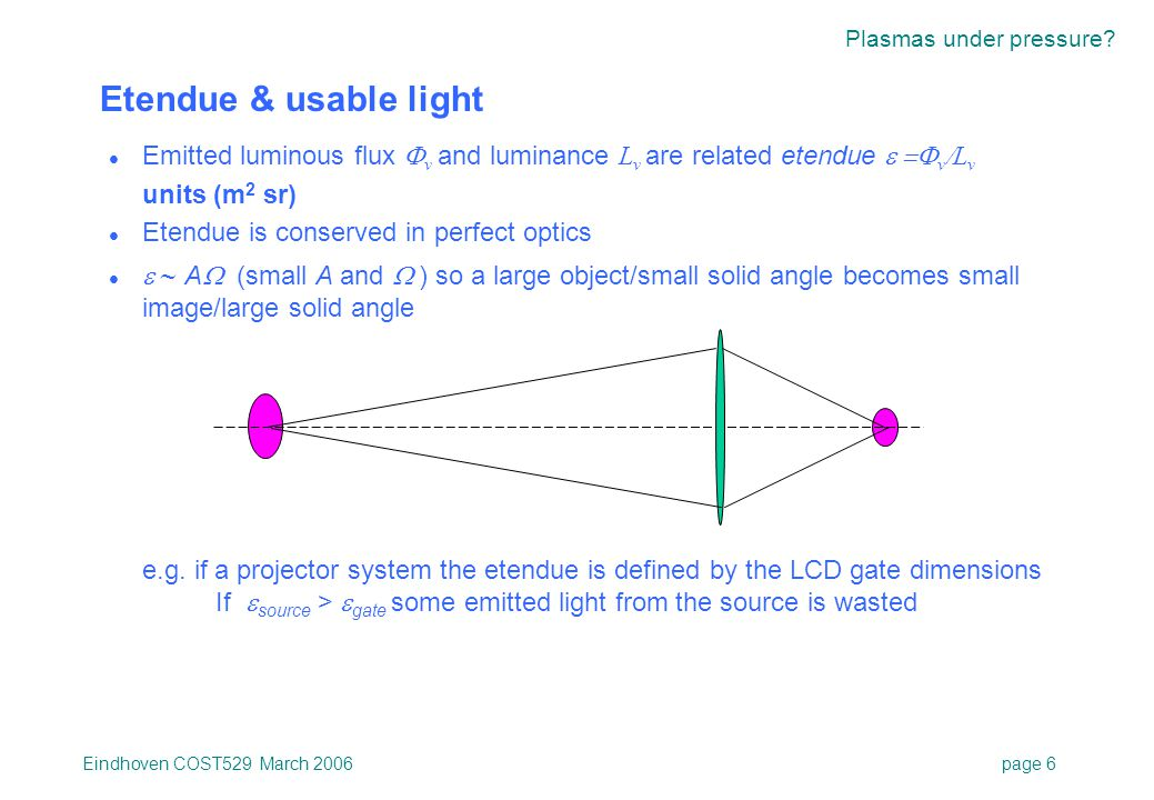 Plasmas under pressure? Eindhoven COST529 March 2006page 6 Etendue & usable light Emitted luminous flux  v  and luminance L v are related etendue 