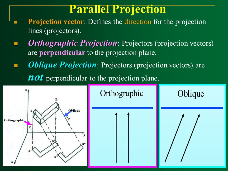 Projection vector: Defines the direction for the projection lines (projectors). Orthographic Projection Orthographic Projection : Projectors (projecti