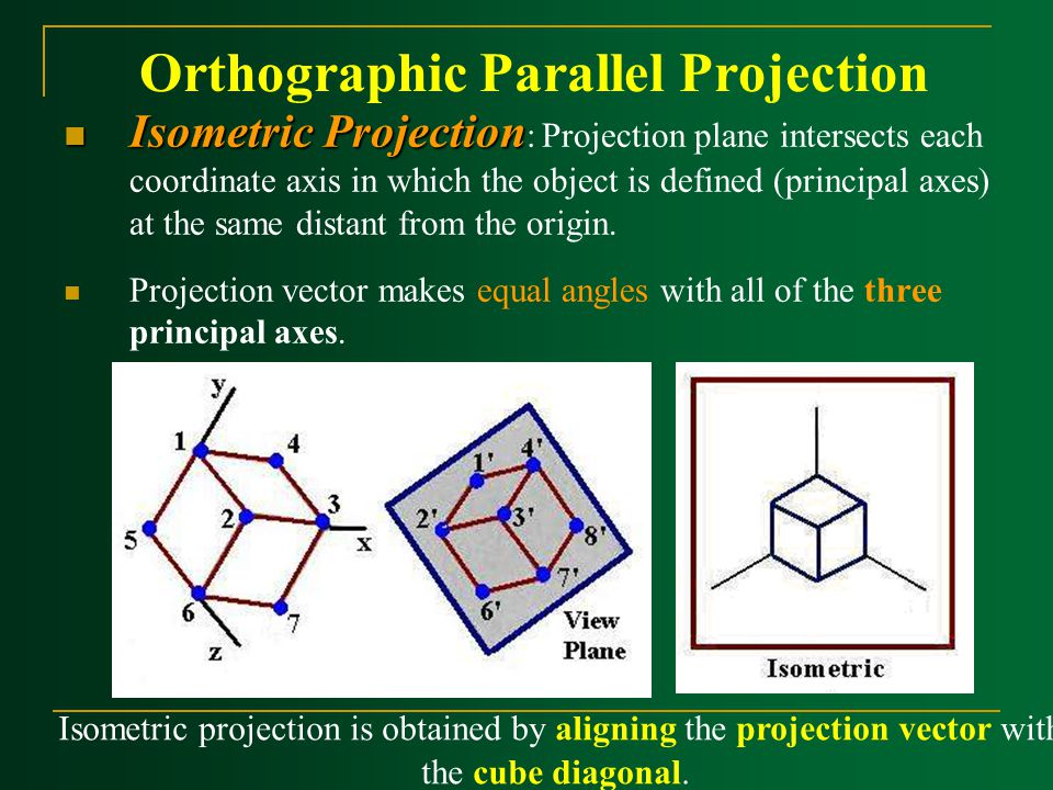 Orthographic Parallel Projection Isometric Projection Isometric Projection : Projection plane intersects each coordinate axis in which the object is d
