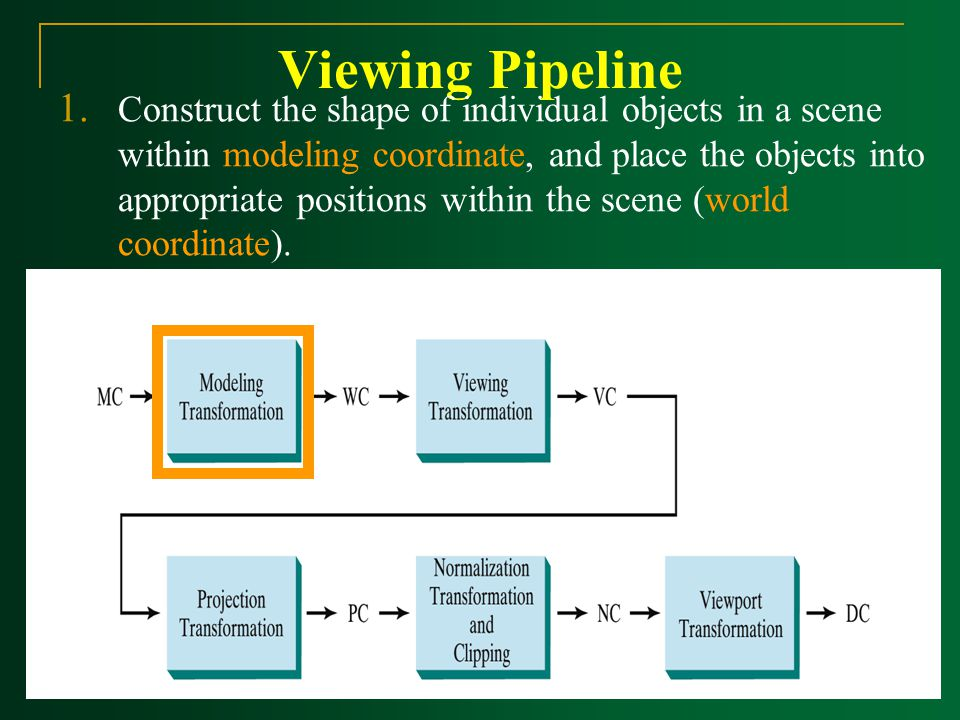 Viewing Pipeline 1. Construct the shape of individual objects in a scene within modeling coordinate, and place the objects into appropriate positions