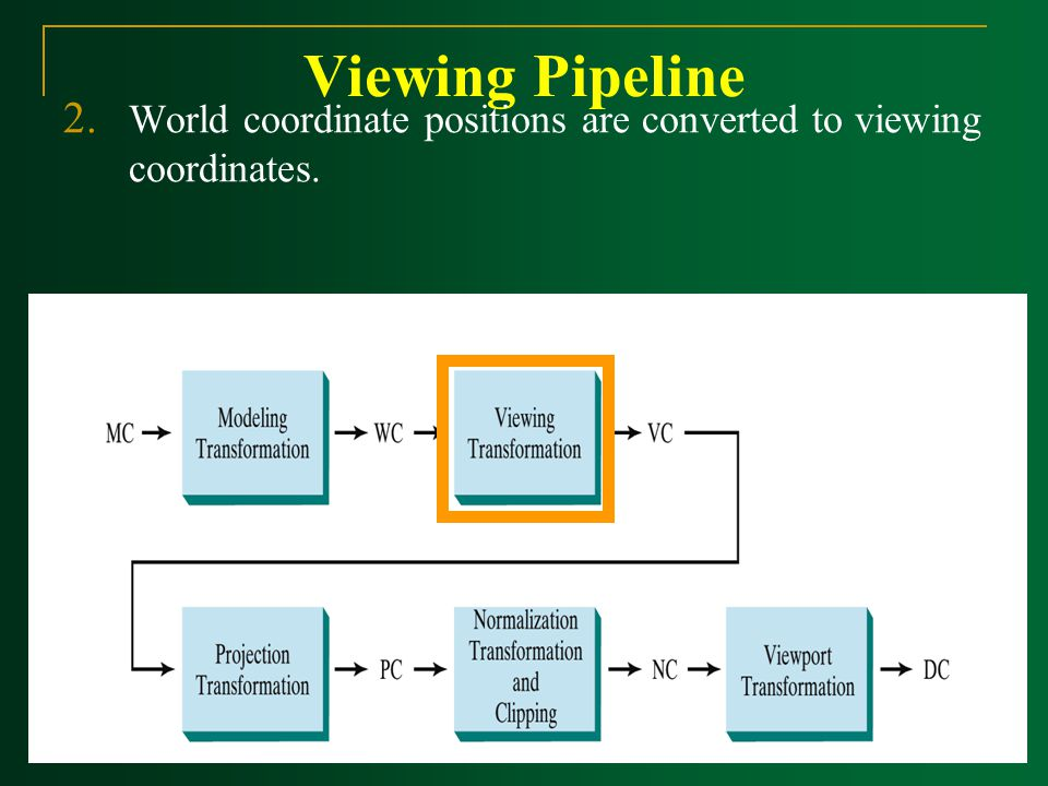 Viewing Pipeline 2. World coordinate positions are converted to viewing coordinates.