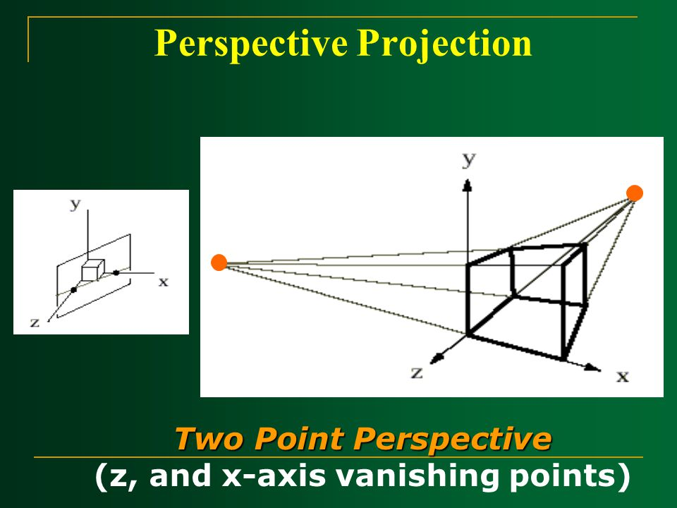 Perspective Projection Two Point Perspective (z, and x-axis vanishing points)