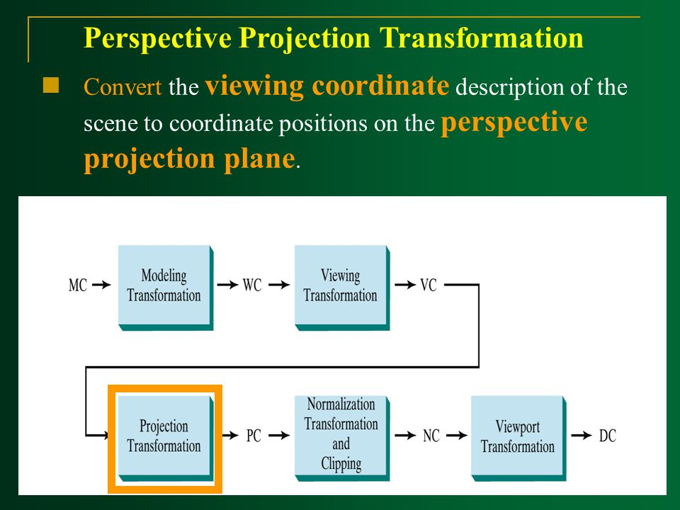 Convert the viewing coordinate description of the scene to coordinate positions on the perspective projection plane. Perspective Projection Transforma