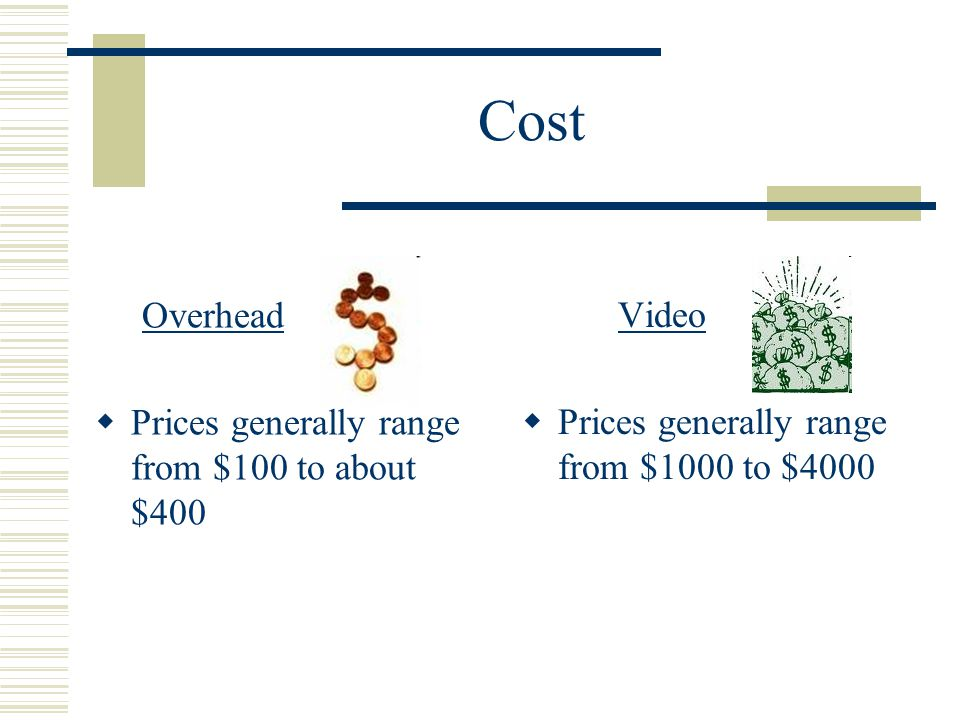 Cost Overhead  Prices generally range from $100 to about $400 Video  Prices generally range from $1000 to $4000