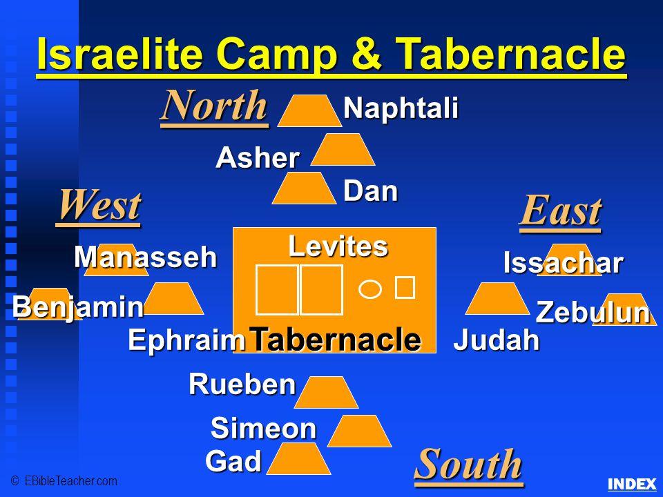 Israelite Camp & Tabernacle Tabernacle Judah East South West Issachar Zebulun Rueben Simeon Gad Levites Ephraim Manasseh Benjamin Dan Asher Naphtali North © EBibleTeacher.com Tabernacle Schematics 2 INDEX