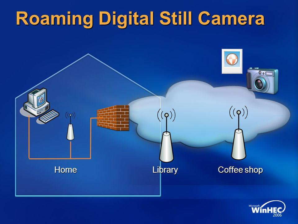 Roaming Digital Still Camera HomeLibrary Coffee shop