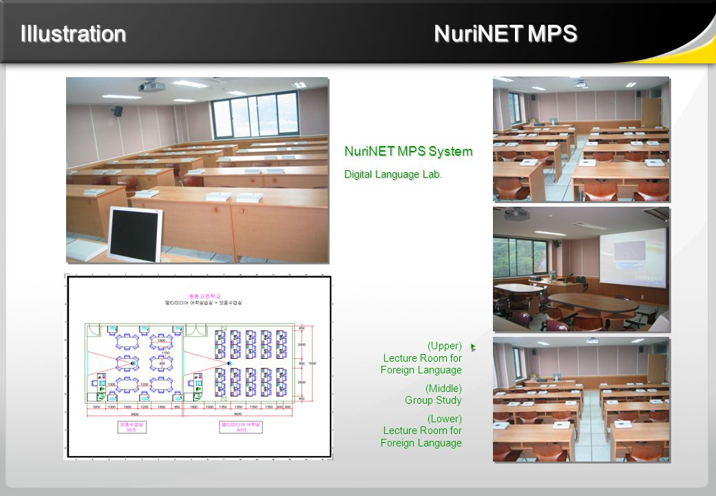 NuriNET MPS System Digital Language Lab.