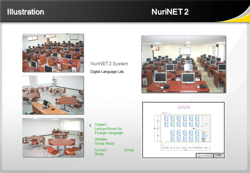 NuriNET 2 System Digital Language Lab. (Upper) Lecture Room for Foreign Language (Middle) Group Study (Lower) Group Study ▶ ▶ Illustration NuriNET 2 I