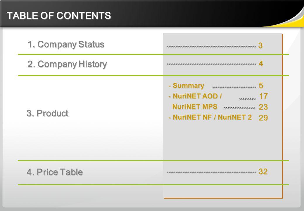 TABLE OF CONTENTS 1. Company Status 2. Company History 3.