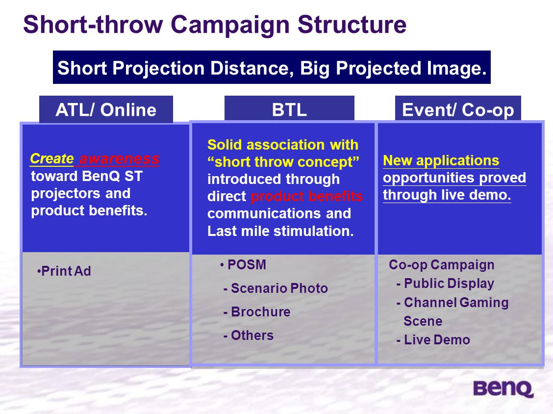 Short-throw Campaign Structure ATL/ Online Create awareness toward BenQ ST projectors and product benefits.