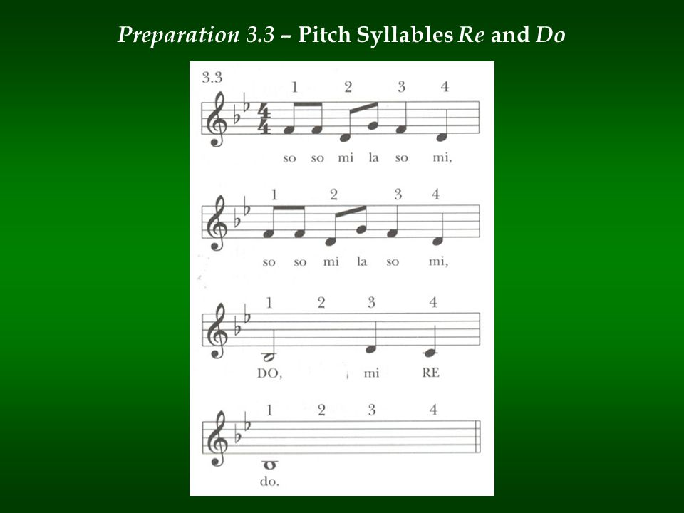 Preparation 3.3 – Pitch Syllables Re and Do