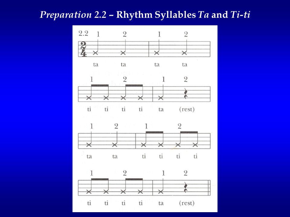 Preparation 2.2 – Rhythm Syllables Ta and Ti-ti