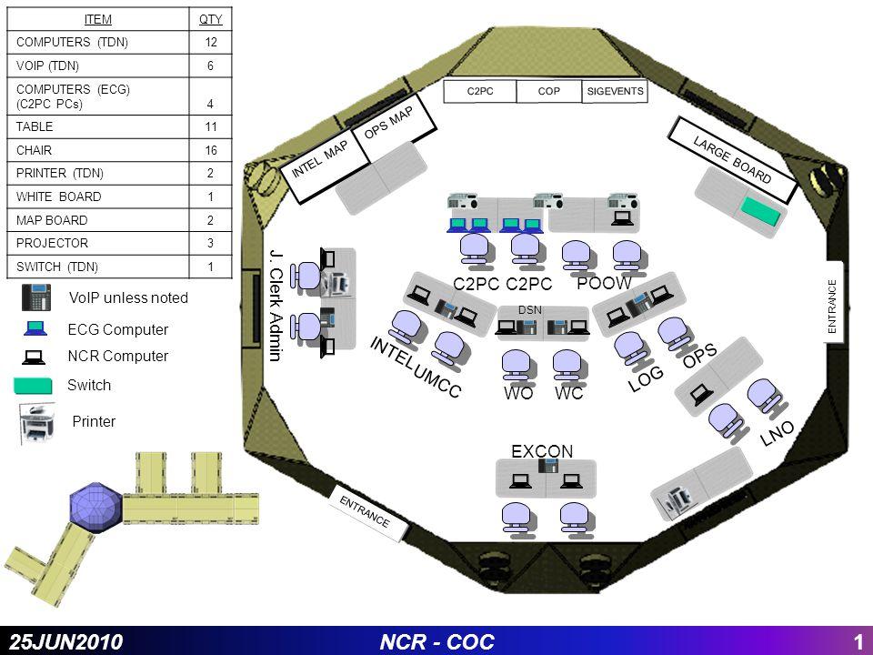 125JUN2010NCR - COC C2PC COP ITEMQTY COMPUTERS (TDN)12 VOIP (TDN)6 COMPUTERS (ECG) (C2PC PCs)4 TABLE11 CHAIR16 PRINTER (TDN)2 WHITE BOARD1 MAP BOARD2