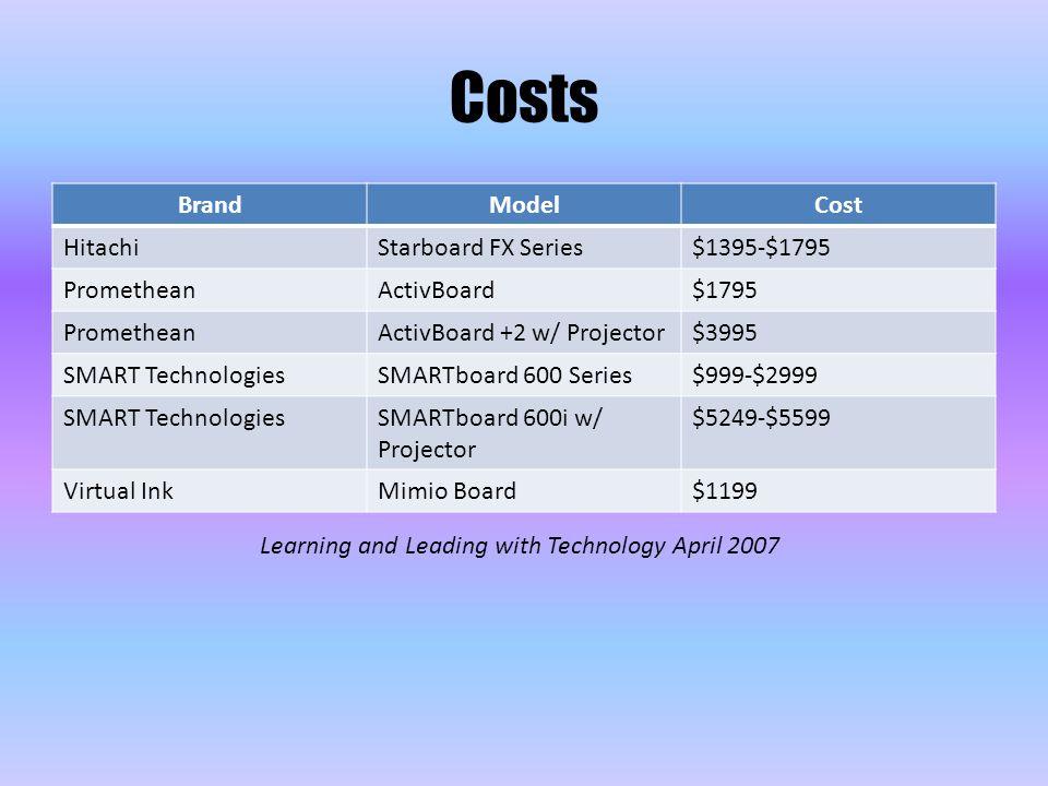 Costs BrandModelCost HitachiStarboard FX Series$1395-$1795 PrometheanActivBoard$1795 PrometheanActivBoard +2 w/ Projector$3995 SMART TechnologiesSMART