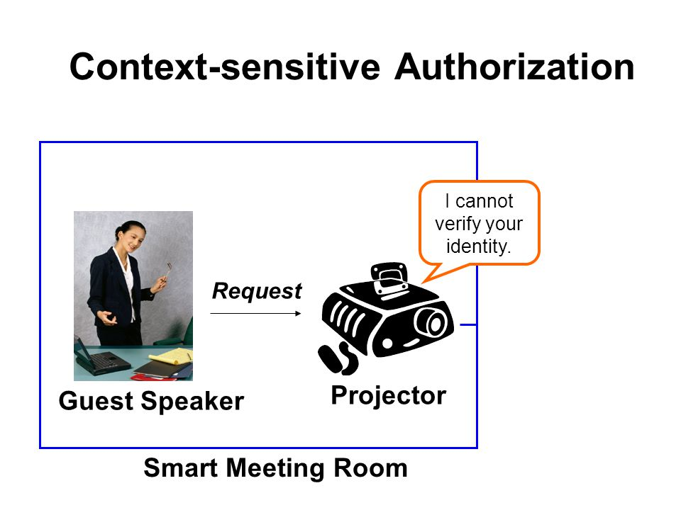 Context-sensitive Authorization Projector Smart Meeting Room Request Guest Speaker Location Information Since you are in the room, I authorize you to control me.