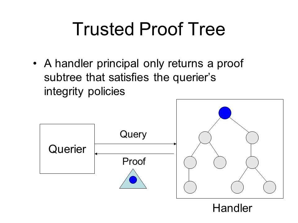 Trusted Proof Tree A handler principal only returns a proof subtree that satisfies the querier's integrity policies Querier Handler Query Proof