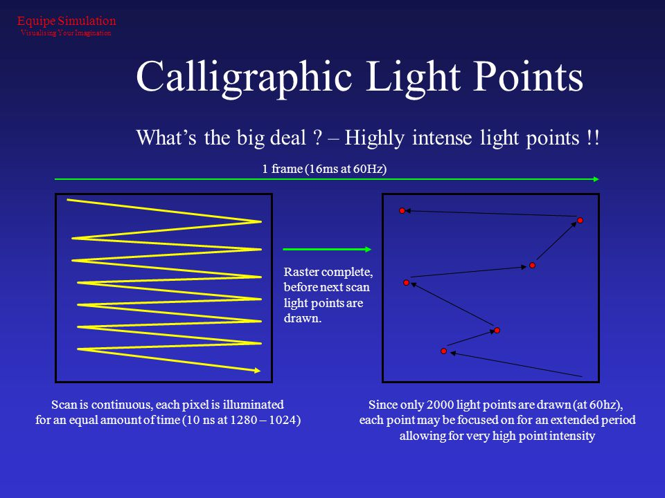 Calligraphic Light Points What's the big deal ? – Highly intense light points !! Scan is continuous, each pixel is illuminated for an equal amount of