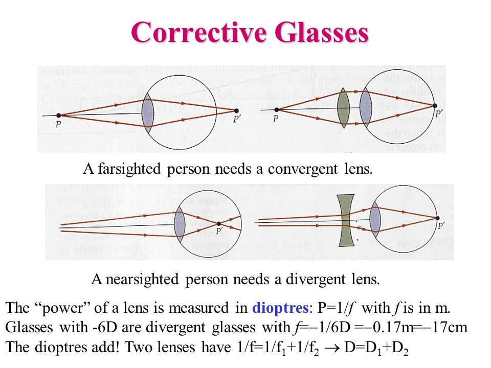 "Corrective Glasses A farsighted person needs a convergent lens. A nearsighted person needs a divergent lens. The ""power"" of a lens is measured in diop"