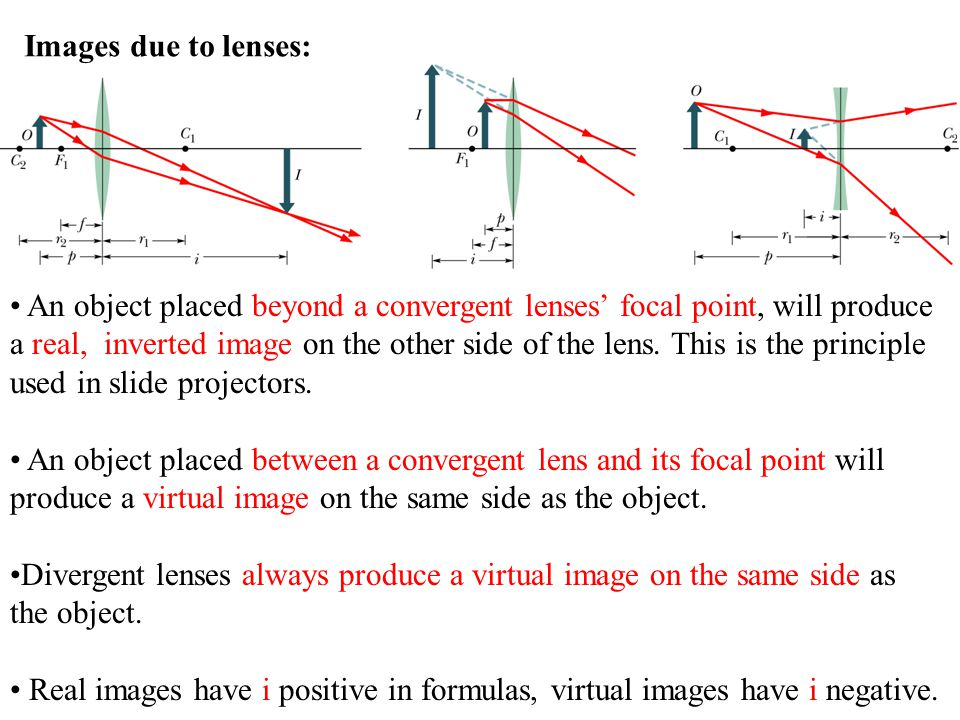 Images due to lenses: An object placed beyond a convergent lenses' focal point, will produce a real, inverted image on the other side of the lens. Thi