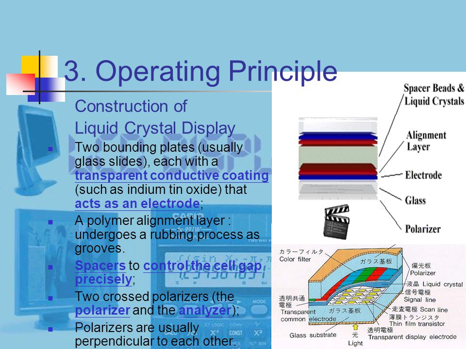 15 3. Operating Principle Construction of Liquid Crystal Display Two bounding plates (usually glass slides), each with a transparent conductive coatin
