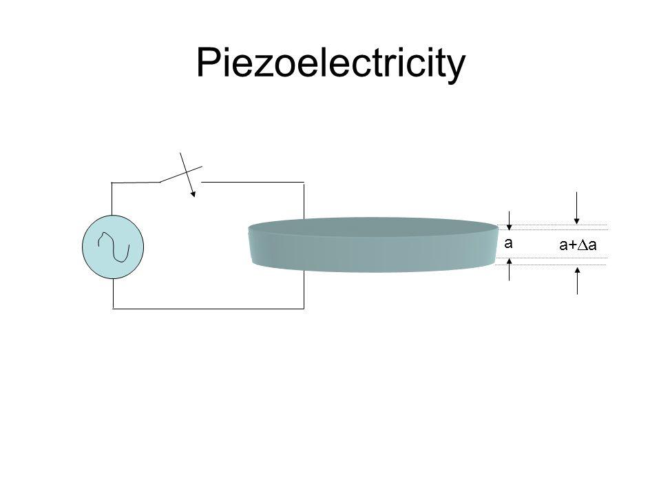 Piezoelectricity a a+  a
