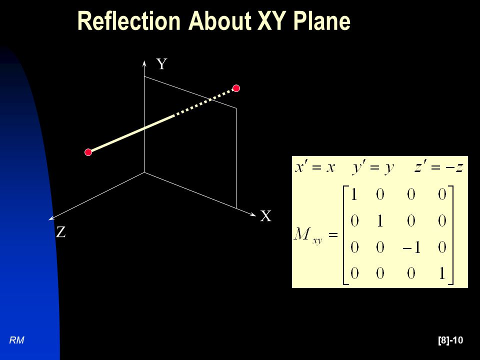 [8]-10RM Y X Z Reflection About XY Plane