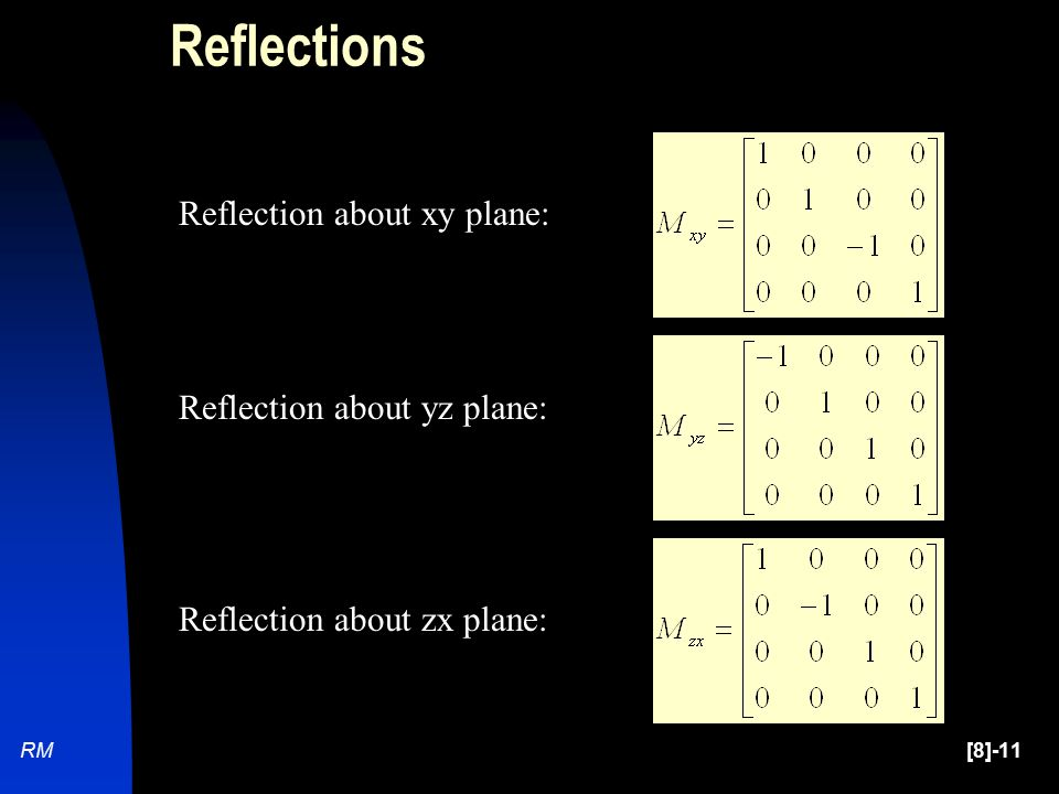 [8]-11RM Reflection about xy plane: Reflection about yz plane: Reflection about zx plane: Reflections