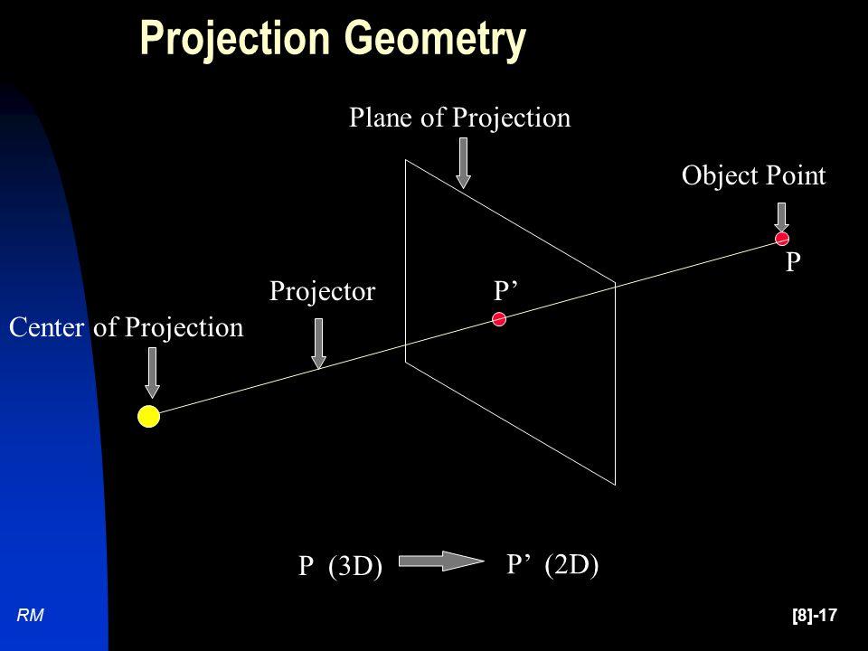 [8]-17RM P P' P (3D) P' (2D) Plane of Projection Projector Center of Projection Object Point Projection Geometry