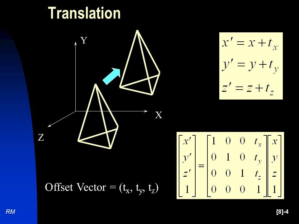 [8]-4RM Translation Z X Y Offset Vector = (t x, t y, t z )