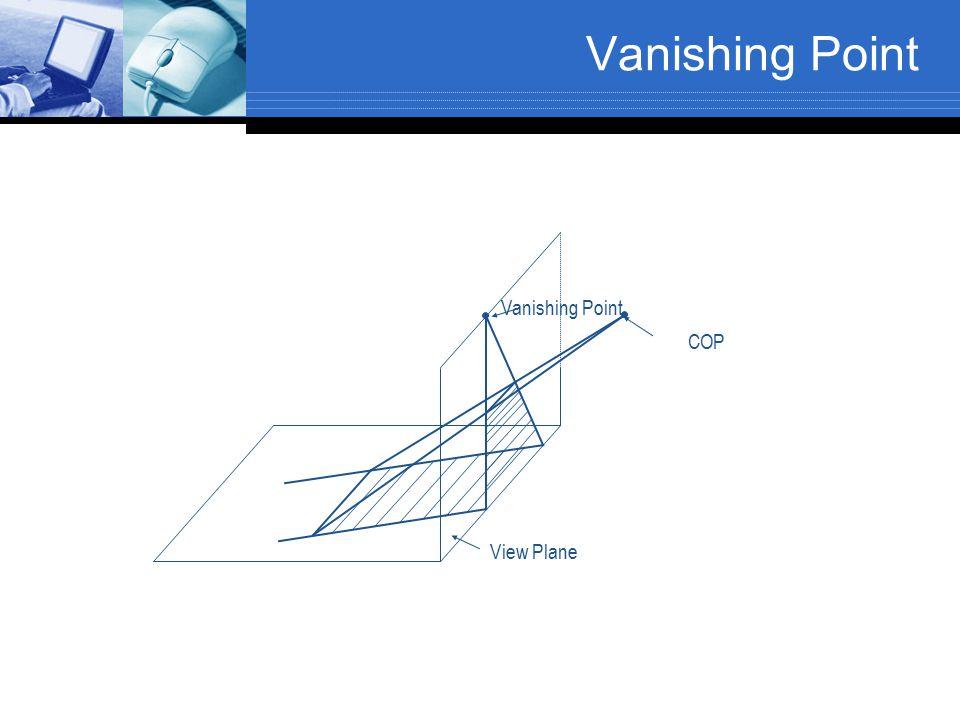 Vanishing Point COP View Plane