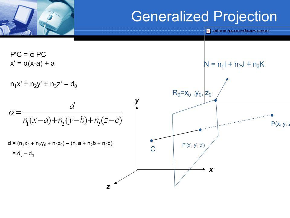 Generalized Projection P'C = α PC x' = α(x-a) + a n 1 x' + n 2 y' + n 3 z' = d 0 d = (n 1 x 0 + n 2 y 0 + n 3 z 0 ) – (n 1 a + n 2 b + n 3 c) = d 0 –