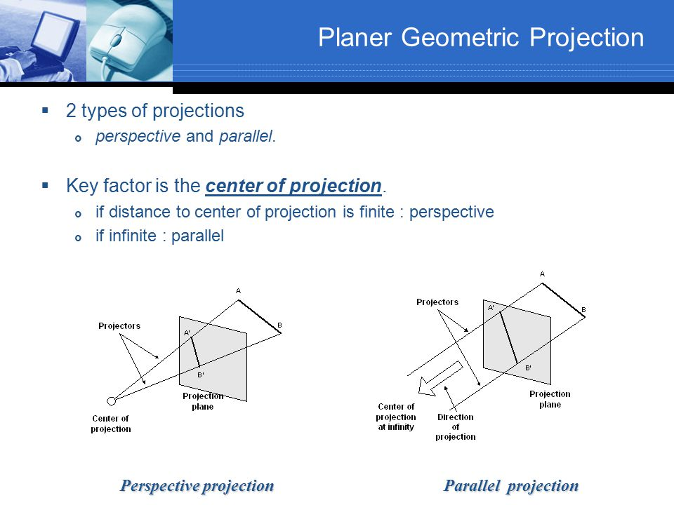  Two-point perspective projection:  This is often used in architectural, engineering and industrial design drawings.