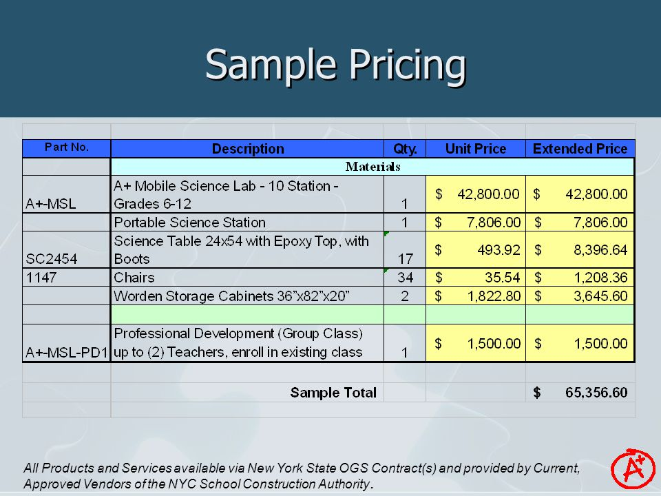 Sample Pricing All Products and Services available via New York State OGS Contract(s) and provided by Current, Approved Vendors of the NYC School Construction Authority.