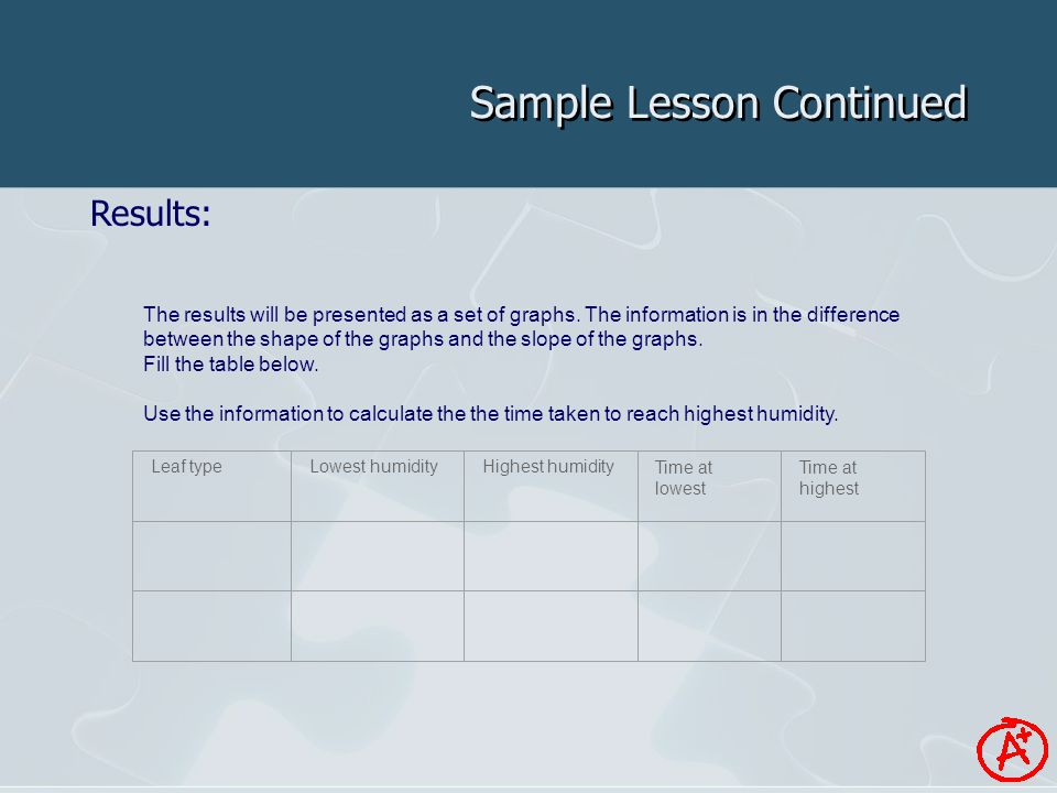 Sample Lesson Continued Results: The results will be presented as a set of graphs.