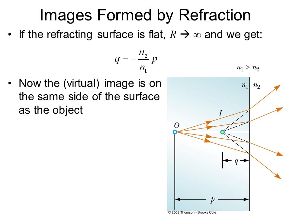 Images Formed by Refraction If the refracting surface is flat, R   and we get: Now the (virtual) image is on the same side of the surface as the obj