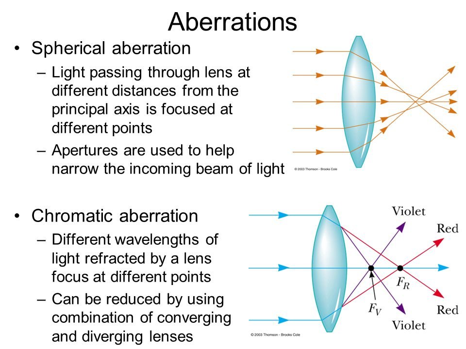 Aberrations Spherical aberration –Light passing through lens at different distances from the principal axis is focused at different points –Apertures