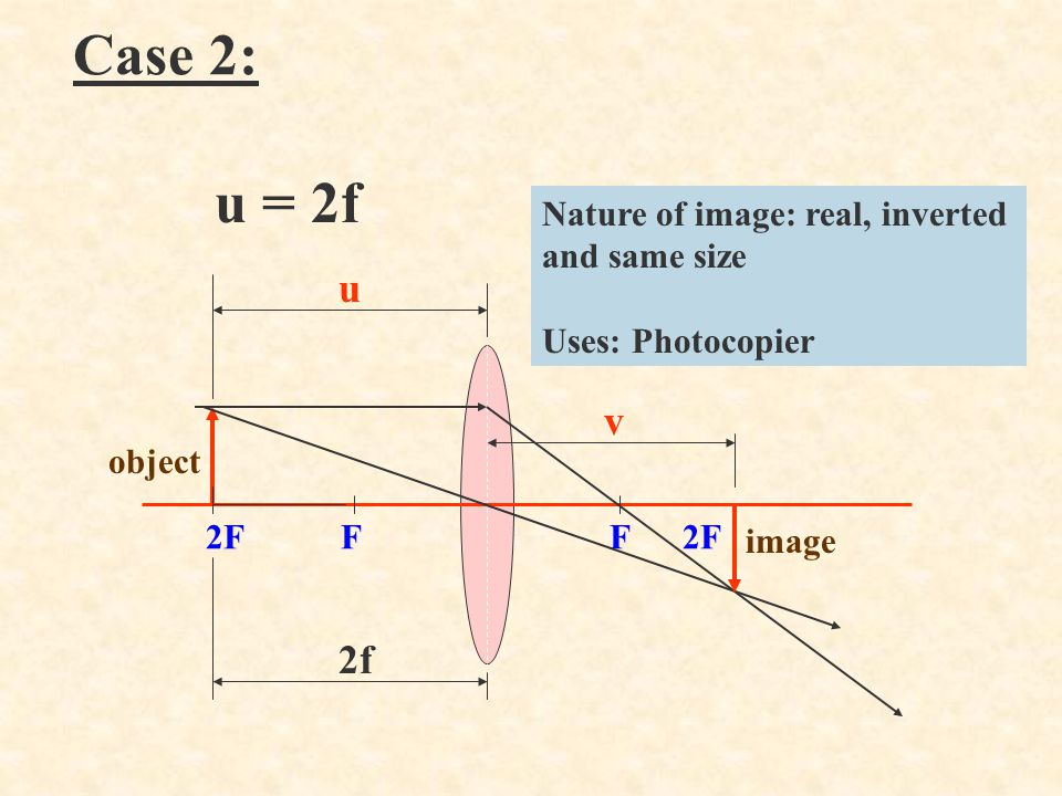 F object image u f v f<u<2f Nature of image: real, inverted and magnified Uses: slide projector, film projector, objective lens of microscope Case 3: