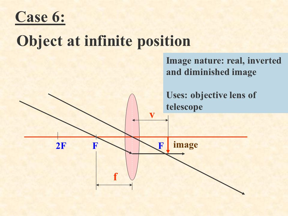 F object image Worked example 1: Given: focal length of convex lens, f, object distance, u and its size.