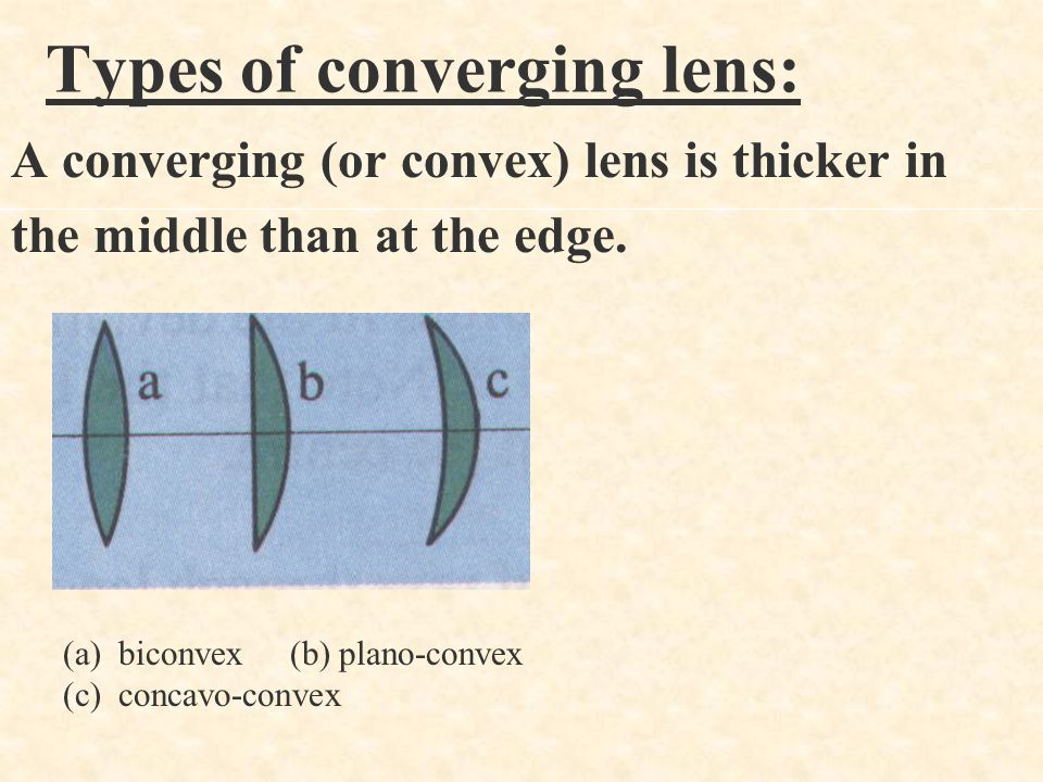 principal axis Optical centre, C The principal axis of a lens is a line passing through the optical centre, C, of the lens and perpendicular to the plane of the lens.
