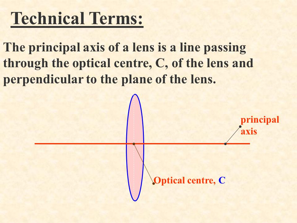 principal axis Optical centre, C The optical centre, C, of a lens is the point midway between the lens surfaces on its principal axis.